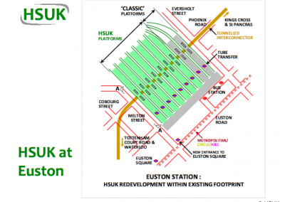 HSUK Euston Solution