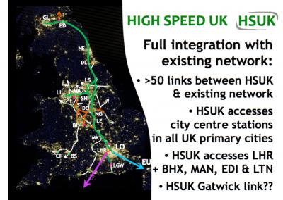 HSUK Integration