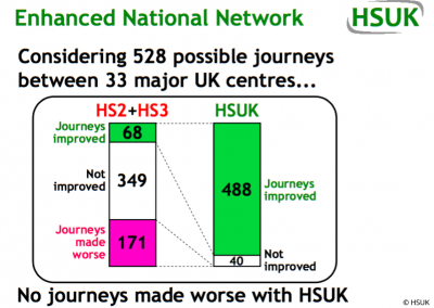 HSUK Journey Improvements