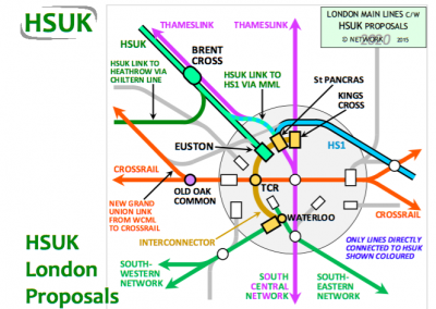 HSUK London Solution