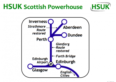 HSUK Scottish Solution