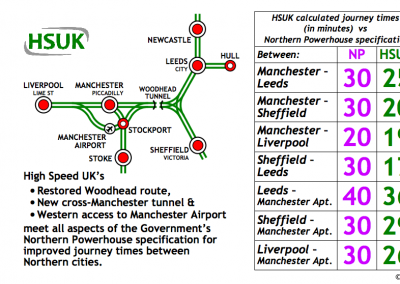 Northern Powerhouse Details with Journey Times